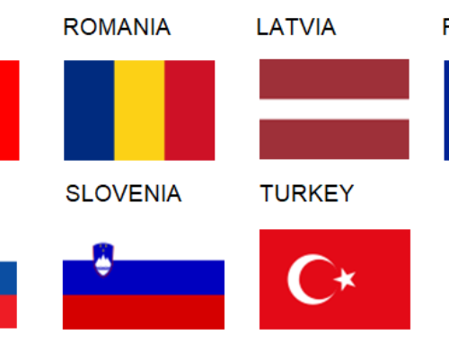 1 EU a krajiny projektu